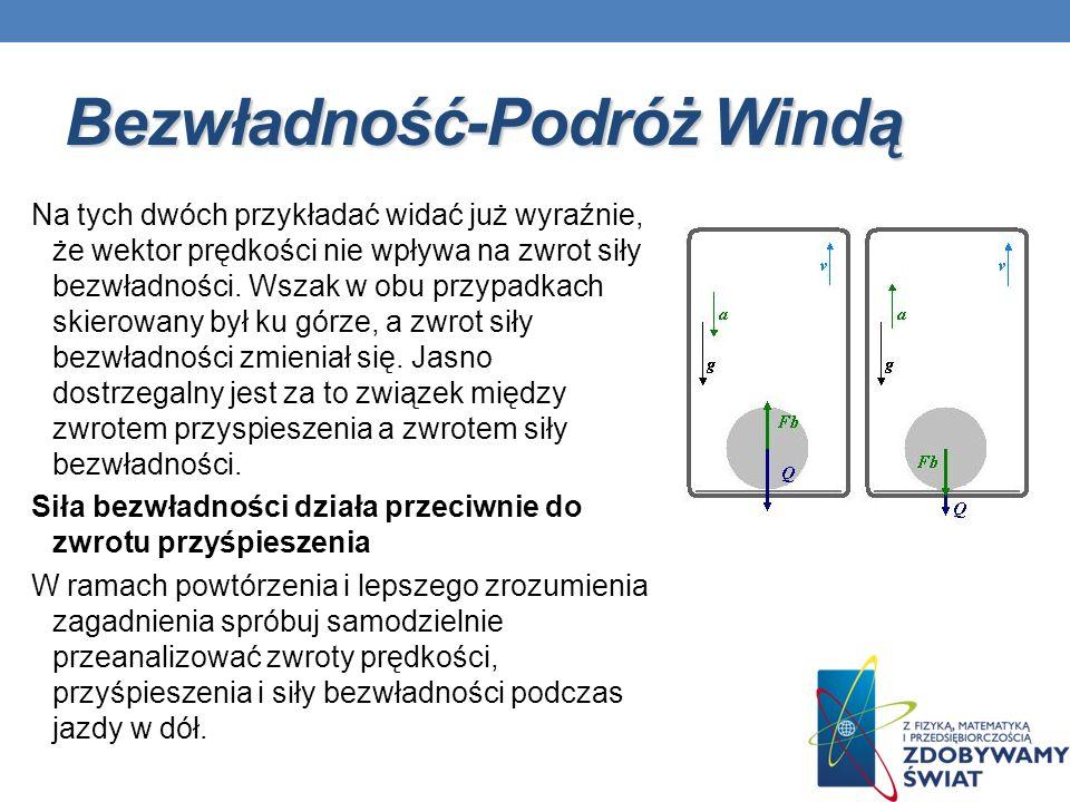 Bezwładność-Podróż Windą Na tych dwóch przykładać widać już wyraźnie, że wektor prędkości nie wpływa na zwrot siły bezwładności. Wszak w obu przypadka