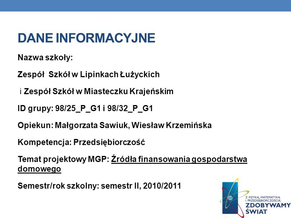 Nasz kredyt to 200 000 PLN.Umowa kredytowa jest na 30 lat (360 m-cy).