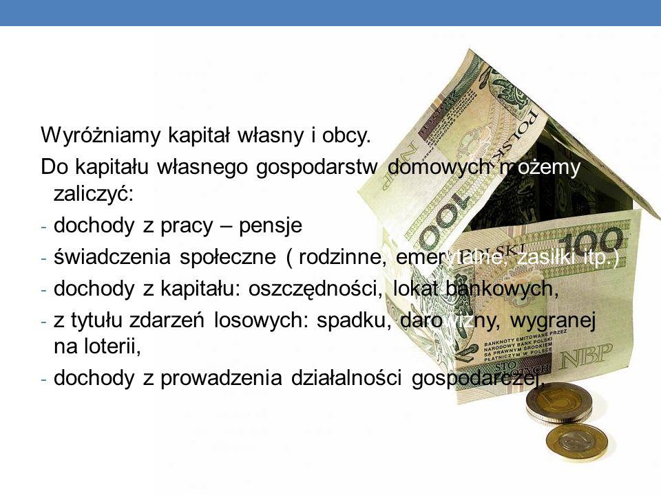 Akceptujemy następujące źródła dochodu: umowa o pracę na czas nieokreślony, umowa o pracę na czas określony, kontrakt menedżerski, kontrakt marynarski, umowa zlecenia, umowa o dzieło, prawa autorskie, z działalności gospodarczej rozlicznej na zasadach ogólnych, ryczałtu, karty podatkowej, pełnej księgowości, dywidenda, dochody z najmu i dzierżawy nieruchomości, emerytura, renta przyznana na czas nieokreślony, emerytura zagraniczna, renta zagraniczna, dochody z tyt.