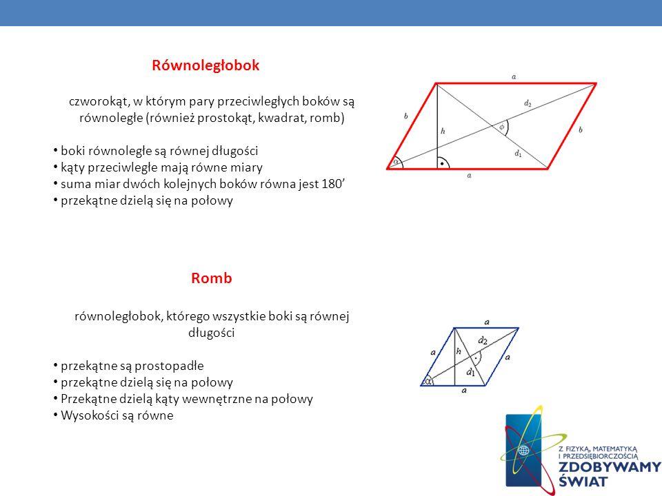 czworokąt, w którym pary przeciwległych boków są równoległe (również prostokąt, kwadrat, romb) boki równoległe są równej długości kąty przeciwległe ma