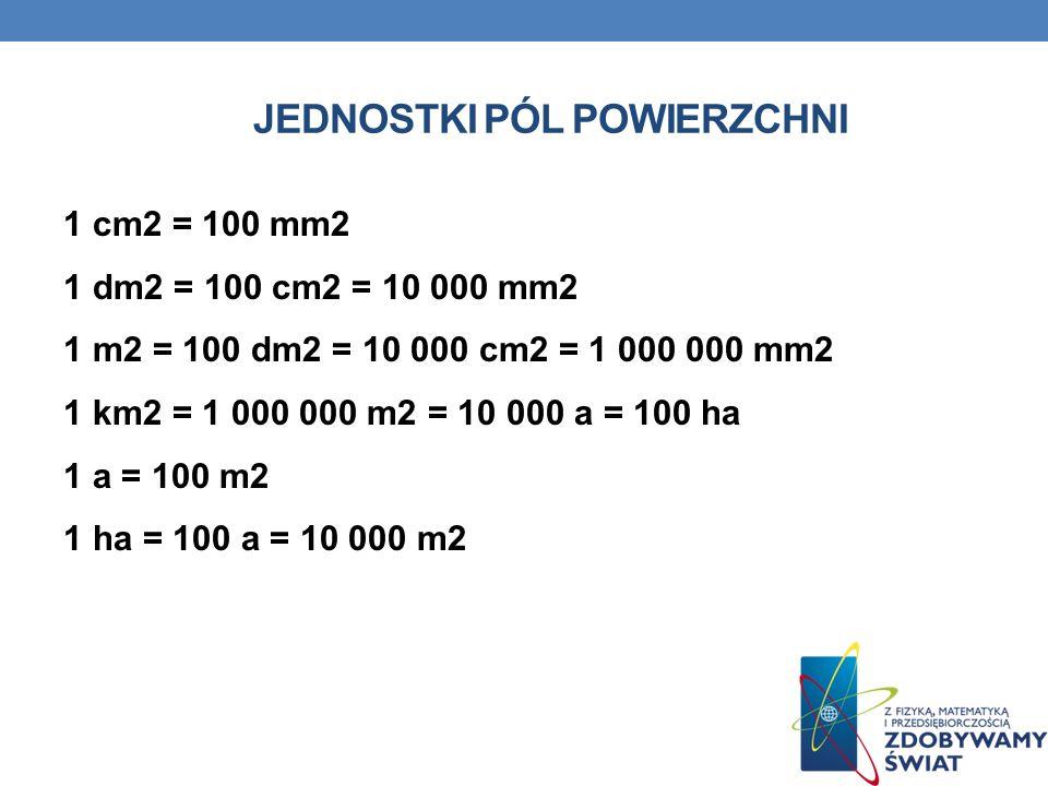 JEDNOSTKI PÓL POWIERZCHNI 1 cm2 = 100 mm2 1 dm2 = 100 cm2 = 10 000 mm2 1 m2 = 100 dm2 = 10 000 cm2 = 1 000 000 mm2 1 km2 = 1 000 000 m2 = 10 000 a = 1