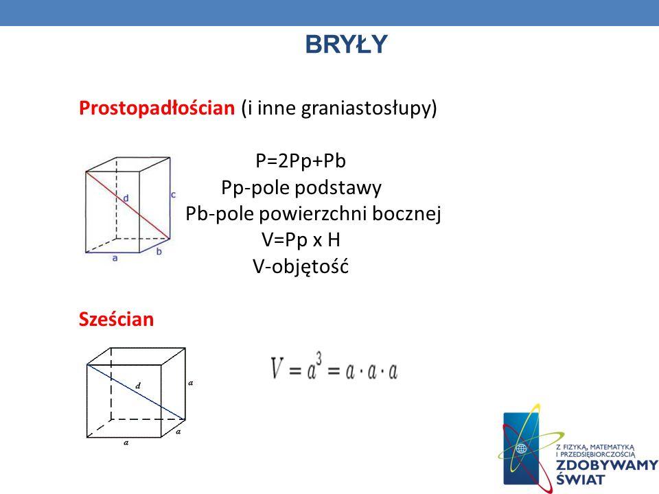 BRYŁY Prostopadłościan (i inne graniastosłupy) P=2Pp+Pb Pp-pole podstawy Pb-pole powierzchni bocznej V=Pp x H V-objętość Sześcian