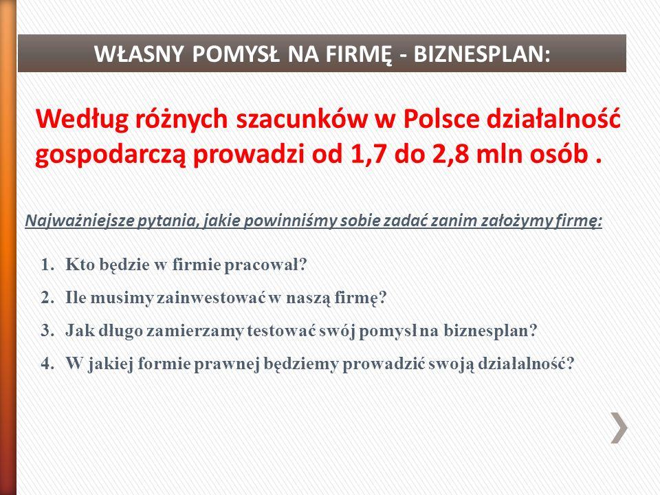 WŁASNY POMYSŁ NA FIRMĘ - BIZNESPLAN: Według różnych szacunków w Polsce działalność gospodarczą prowadzi od 1,7 do 2,8 mln osób. 1.Kto będzie w firmie
