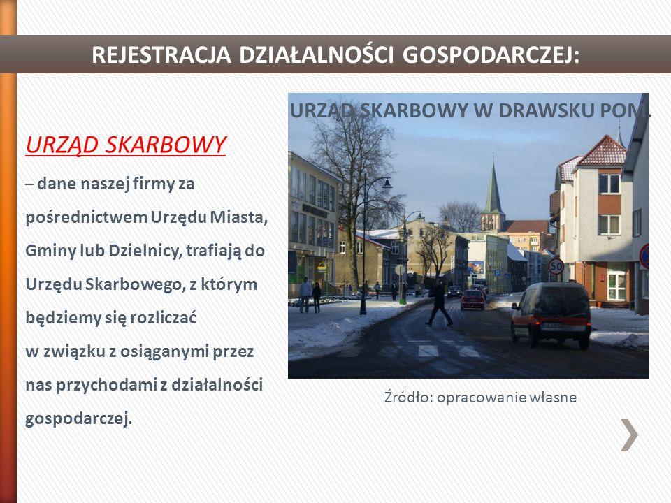 Źródło: opracowanie własne URZĄD SKARBOWY W DRAWSKU POM.