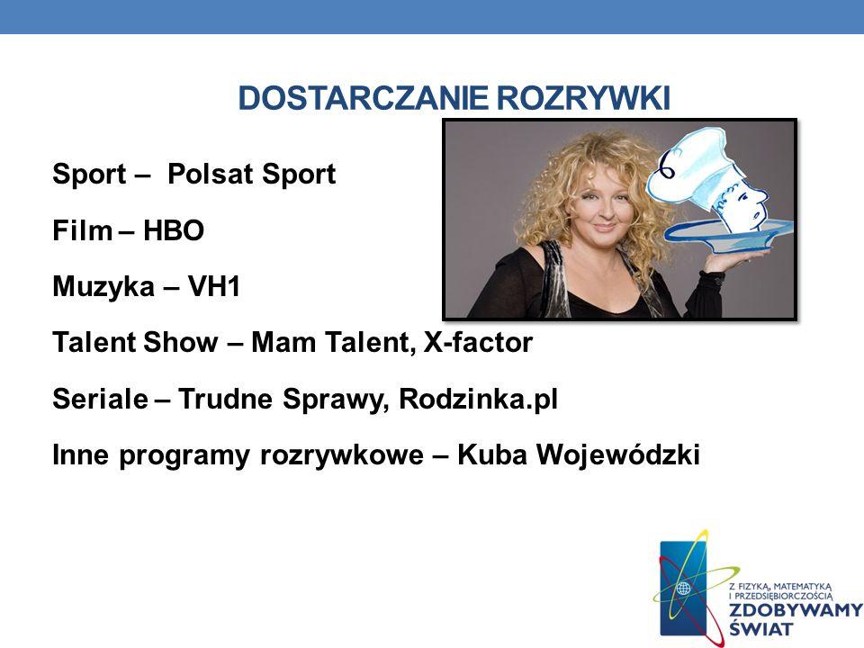 DOSTARCZANIE ROZRYWKI Sport – Polsat Sport Film – HBO Muzyka – VH1 Talent Show – Mam Talent, X-factor Seriale – Trudne Sprawy, Rodzinka.pl Inne progra