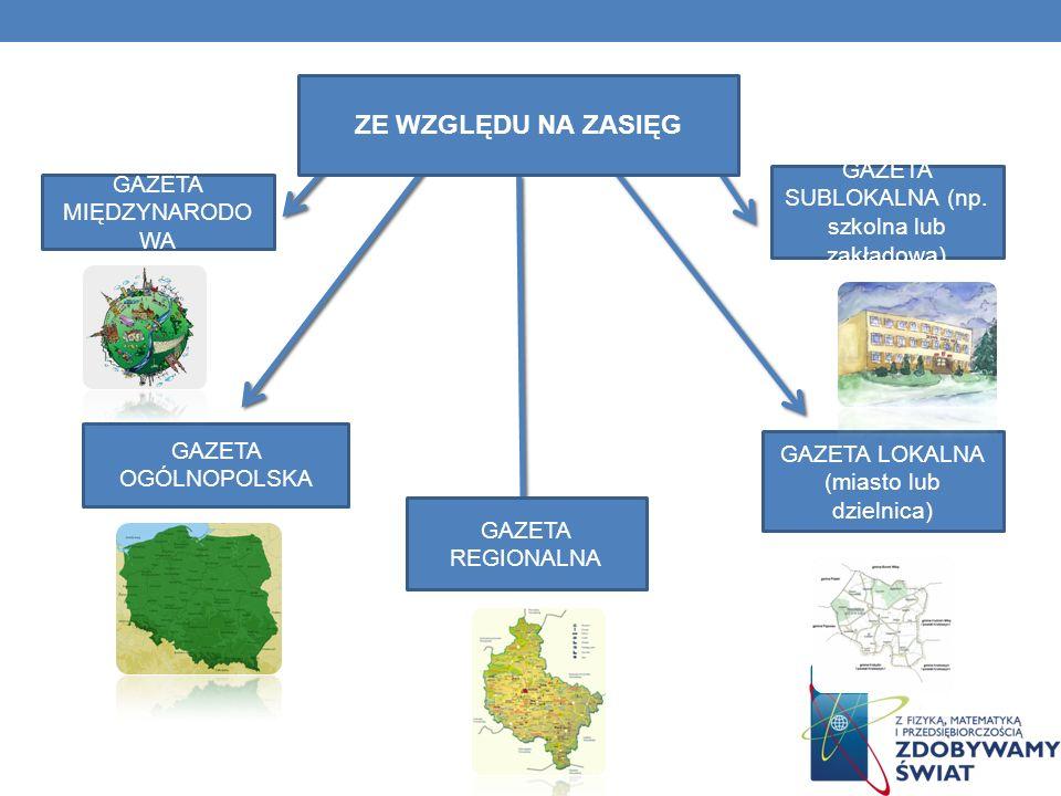 GAZETA MIĘDZYNARODO WA GAZETA OGÓLNOPOLSKA GAZETA REGIONALNA GAZETA LOKALNA (miasto lub dzielnica) GAZETA SUBLOKALNA (np. szkolna lub zakładowa) ZE WZ