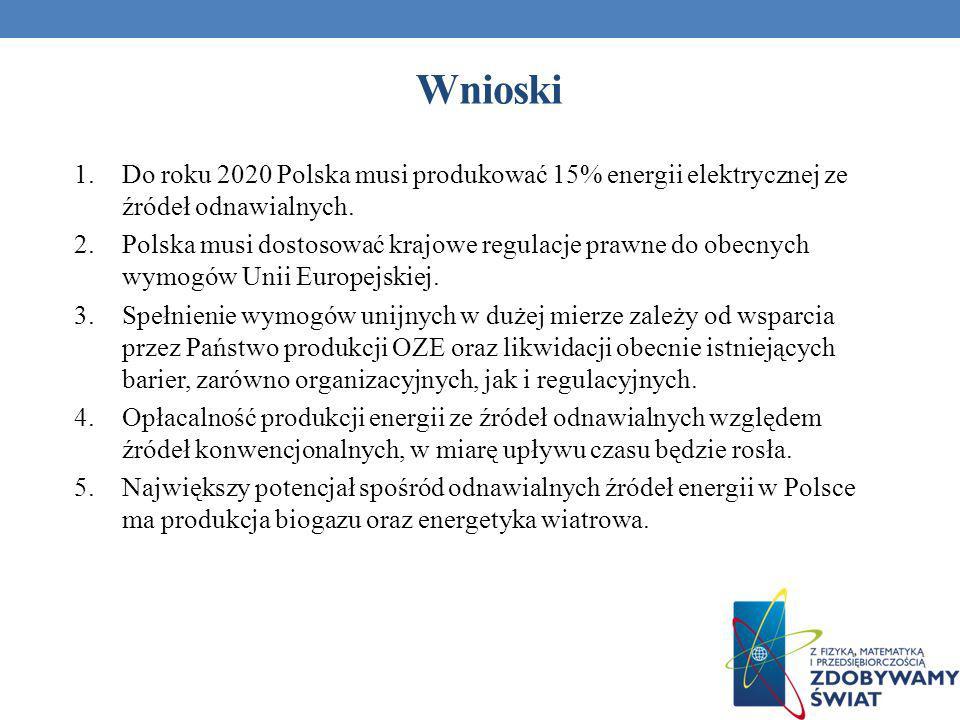 Wnioski 1.Do roku 2020 Polska musi produkować 15% energii elektrycznej ze źródeł odnawialnych. 2.Polska musi dostosować krajowe regulacje prawne do ob