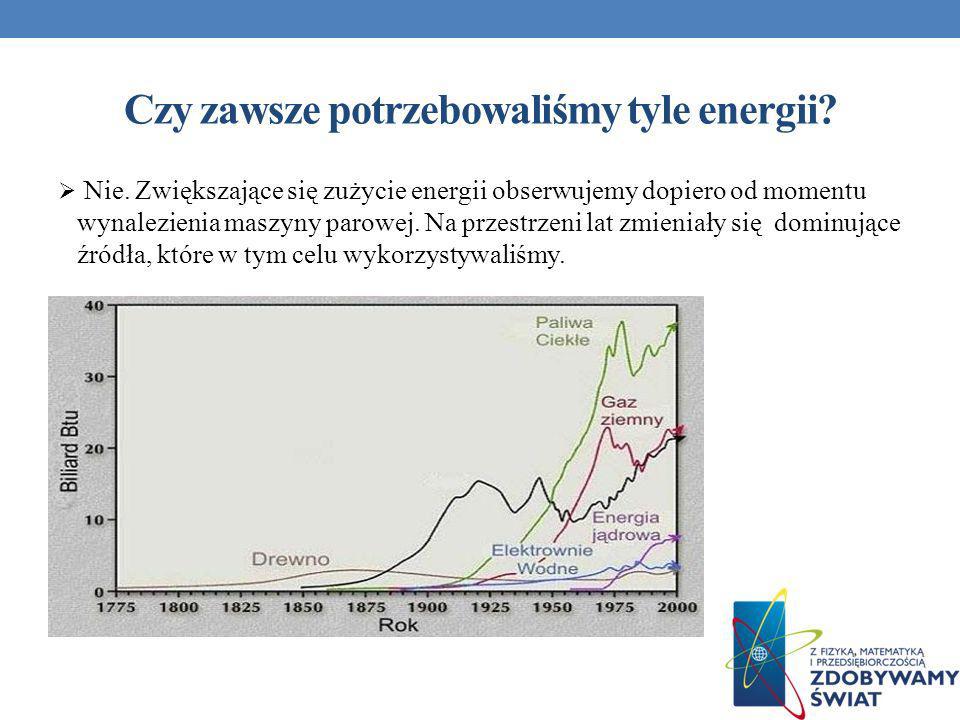 Czy zawsze potrzebowaliśmy tyle energii? Nie. Zwiększające się zużycie energii obserwujemy dopiero od momentu wynalezienia maszyny parowej. Na przestr