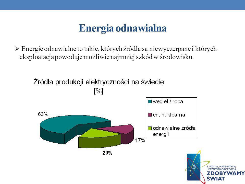 Energia odnawialna Energie odnawialne to takie, których źródła są niewyczerpane i których eksploatacja powoduje możliwie najmniej szkód w środowisku.