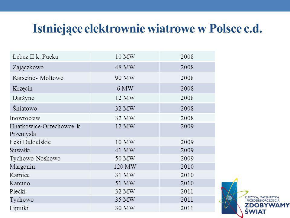 Inowrocław32 MW2008 Hnatkowice-Orzechowce k. Przemyśla 12 MW2009 Łęki Dukielskie10 MW2009 Suwałki41 MW2009 Tychowo-Noskowo50 MW2009 Margonin120 MW2010
