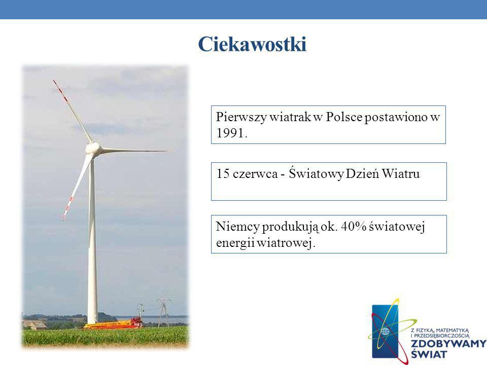 Ciekawostki Pierwszy wiatrak w Polsce postawiono w 1991. Niemcy produkują ok. 40% światowej energii wiatrowej. 15 czerwca - Światowy Dzień Wiatru