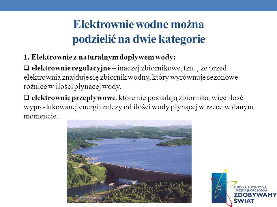 Elektrownie wodne można podzielić na dwie kategorie 1. Elektrownie z naturalnym dopływem wody: elektrownie regulacyjne – inaczej zbiornikowe, tzn., że