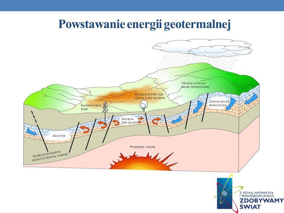 Powstawanie energii geotermalnej