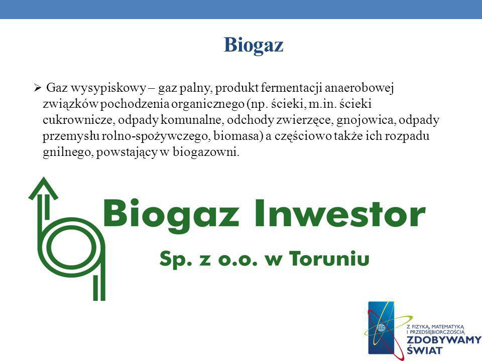 Biogaz Gaz wysypiskowy – gaz palny, produkt fermentacji anaerobowej związków pochodzenia organicznego (np. ścieki, m.in. ścieki cukrownicze, odpady ko