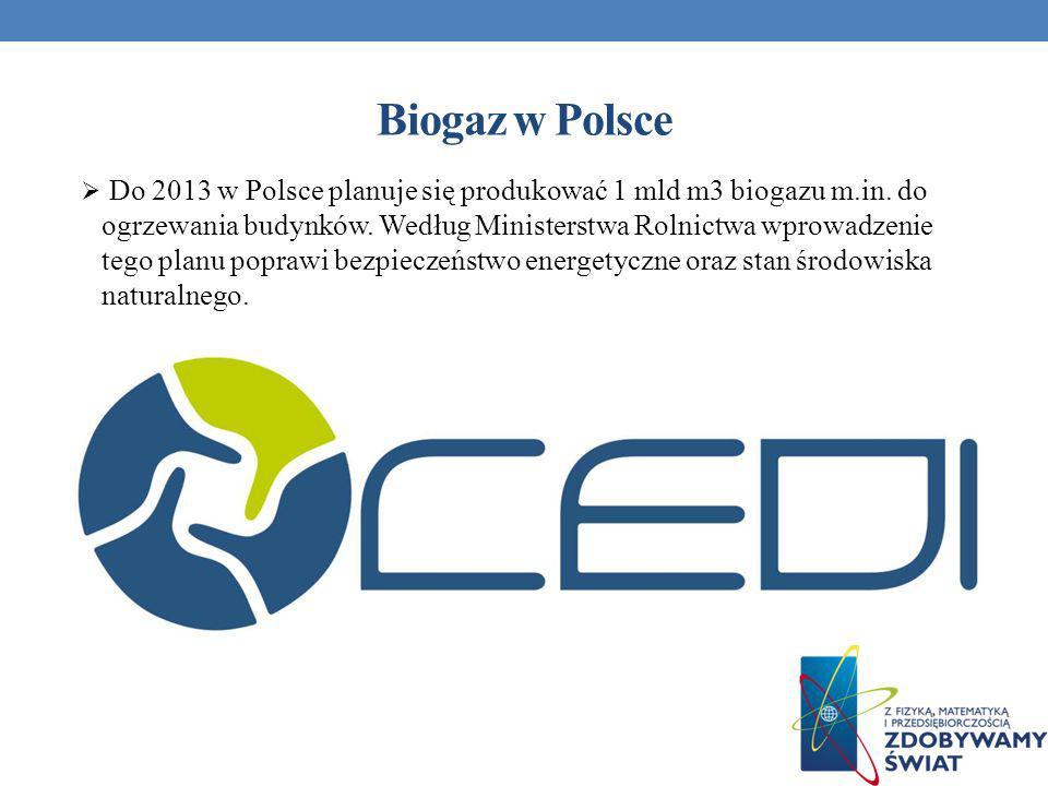 Biogaz w Polsce Do 2013 w Polsce planuje się produkować 1 mld m3 biogazu m.in. do ogrzewania budynków. Według Ministerstwa Rolnictwa wprowadzenie tego