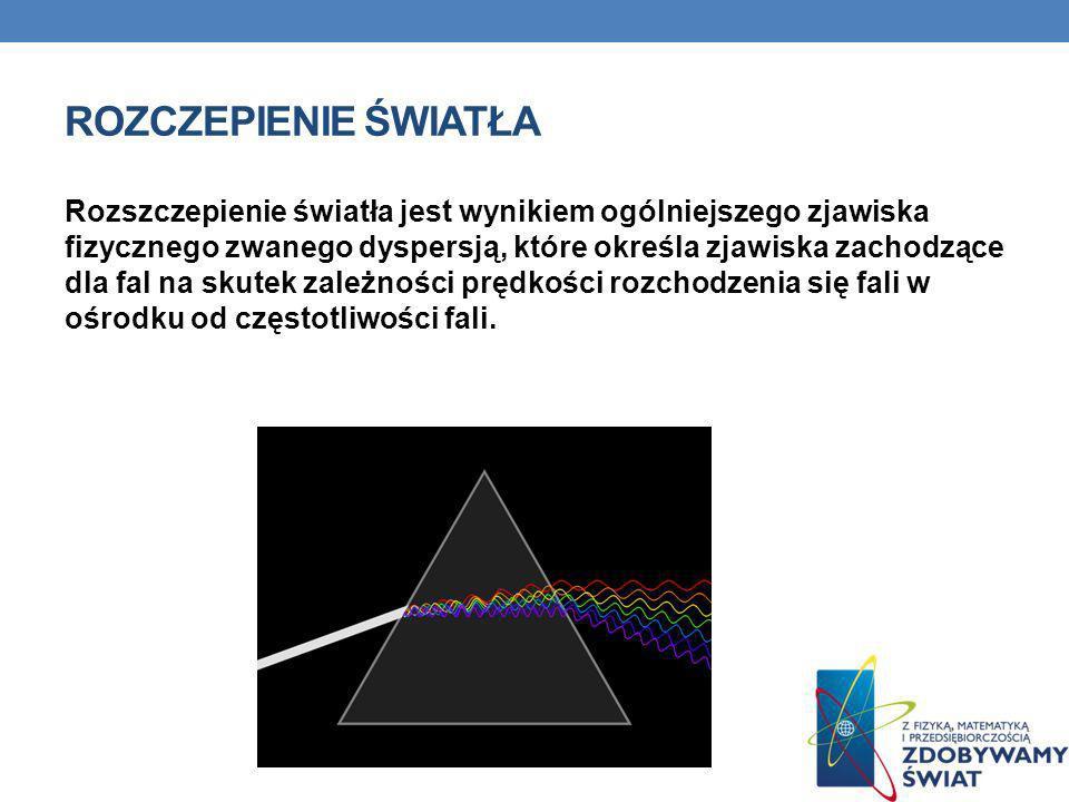 ROZCZEPIENIE ŚWIATŁA Rozszczepienie światła jest wynikiem ogólniejszego zjawiska fizycznego zwanego dyspersją, które określa zjawiska zachodzące dla f
