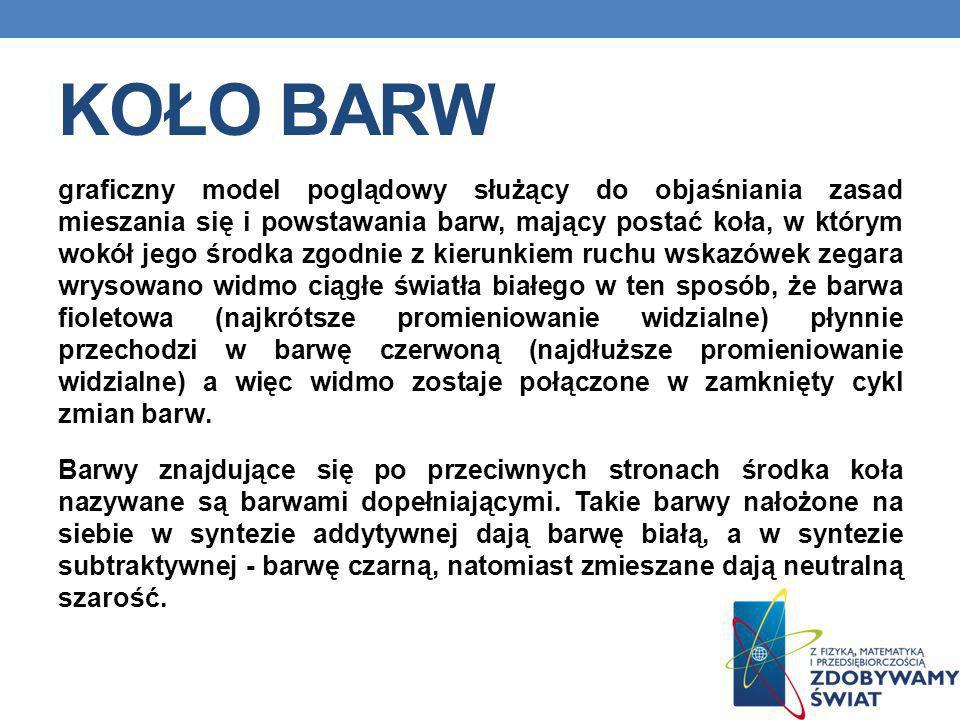 KOŁO BARW graficzny model poglądowy służący do objaśniania zasad mieszania się i powstawania barw, mający postać koła, w którym wokół jego środka zgod