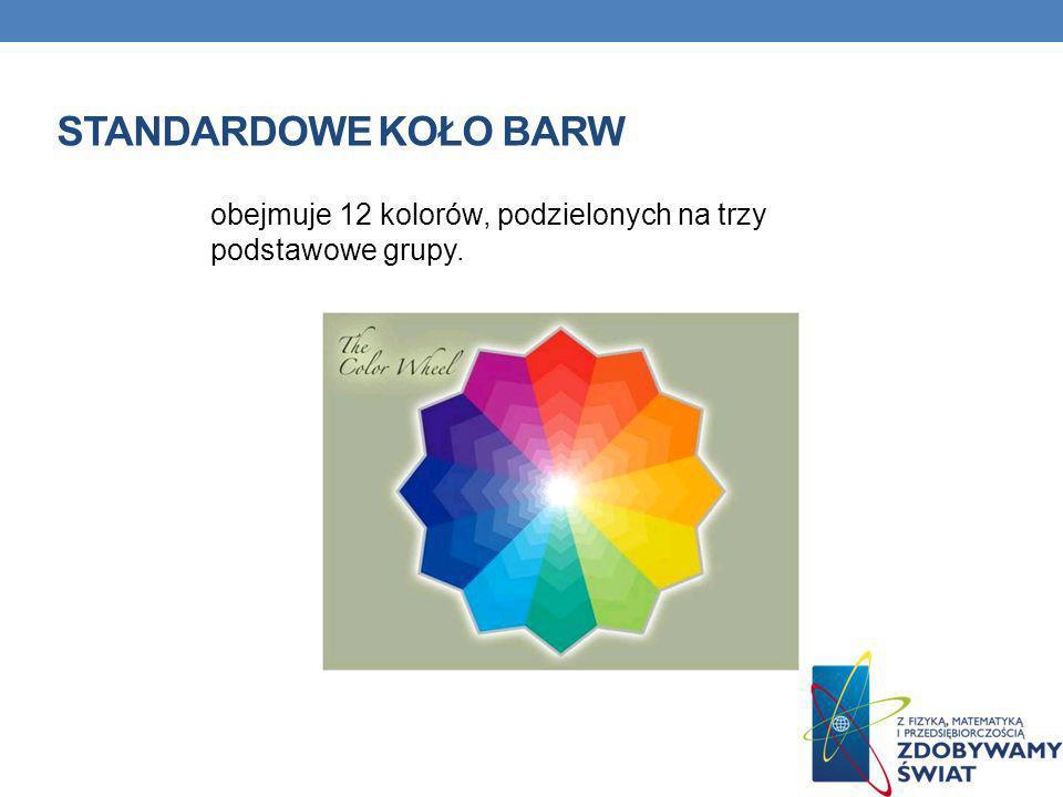 STANDARDOWE KOŁO BARW obejmuje 12 kolorów, podzielonych na trzy podstawowe grupy.