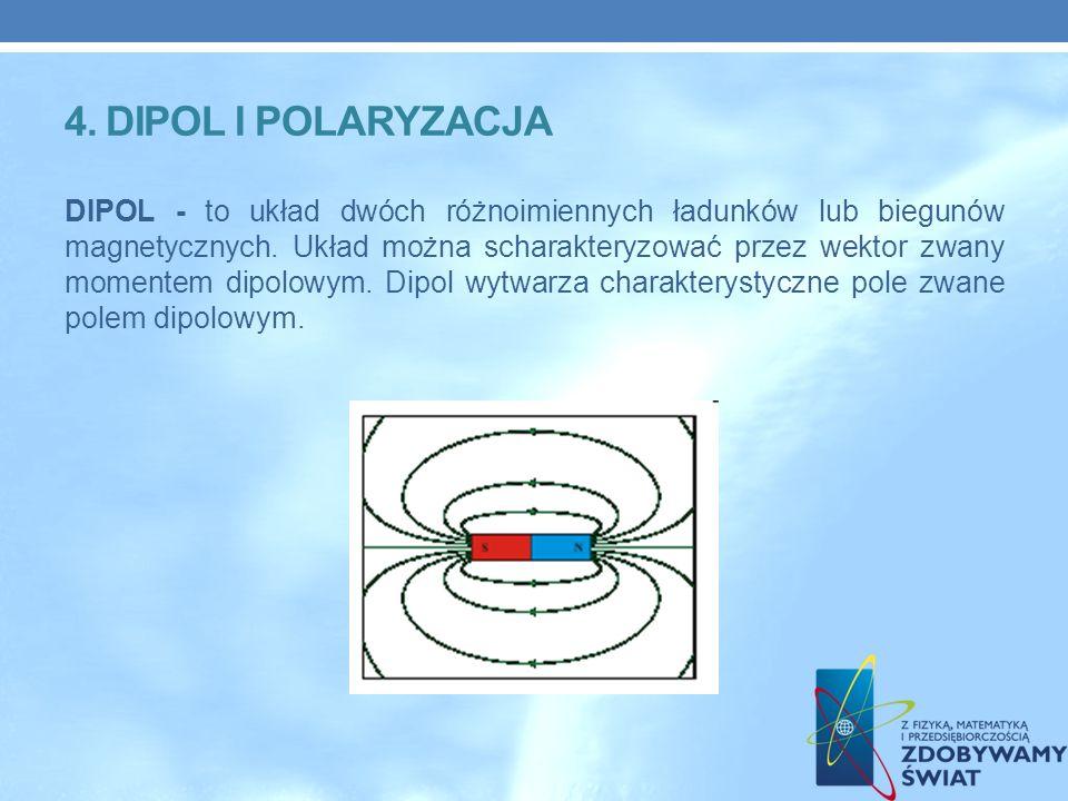 4.DIPOL I POLARYZACJA DIPOL - to układ dwóch różnoimiennych ładunków lub biegunów magnetycznych.
