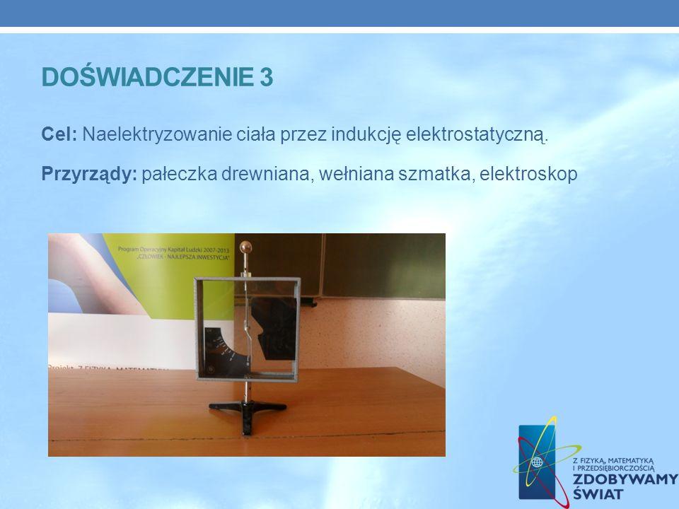 DOŚWIADCZENIE 3 Cel: Naelektryzowanie ciała przez indukcję elektrostatyczną.