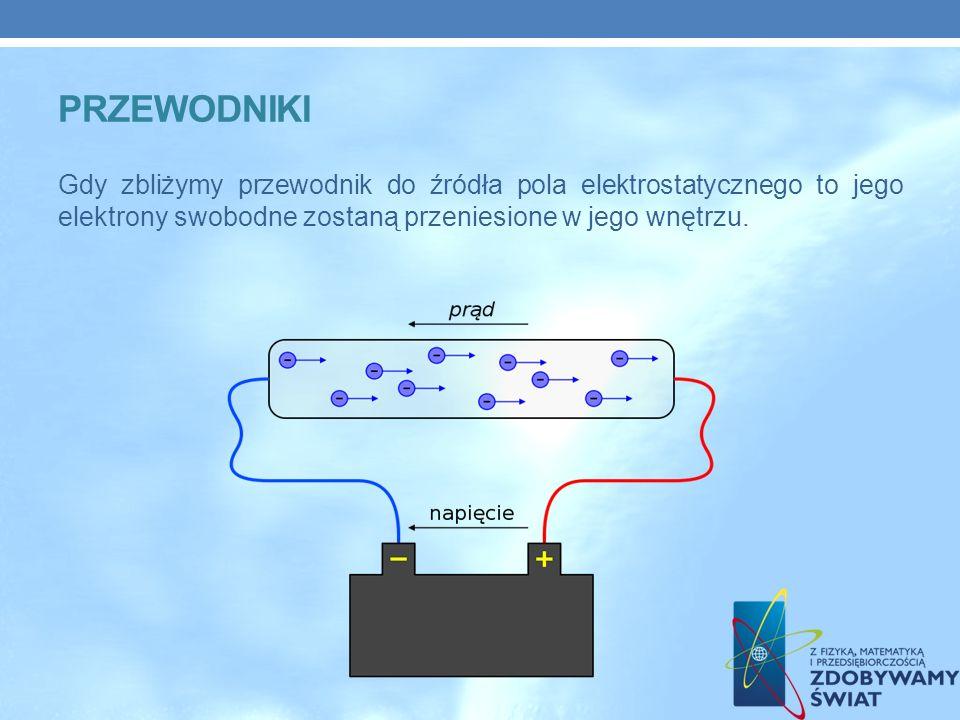 Gdy zbliżymy przewodnik do źródła pola elektrostatycznego to jego elektrony swobodne zostaną przeniesione w jego wnętrzu.