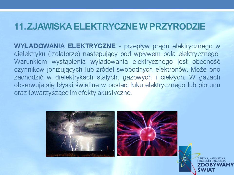 11.ZJAWISKA ELEKTRYCZNE W PRZYRODZIE WYŁADOWANIA ELEKTRYCZNE - przepływ prądu elektrycznego w dielektryku (izolatorze) następujący pod wpływem pola elektrycznego.