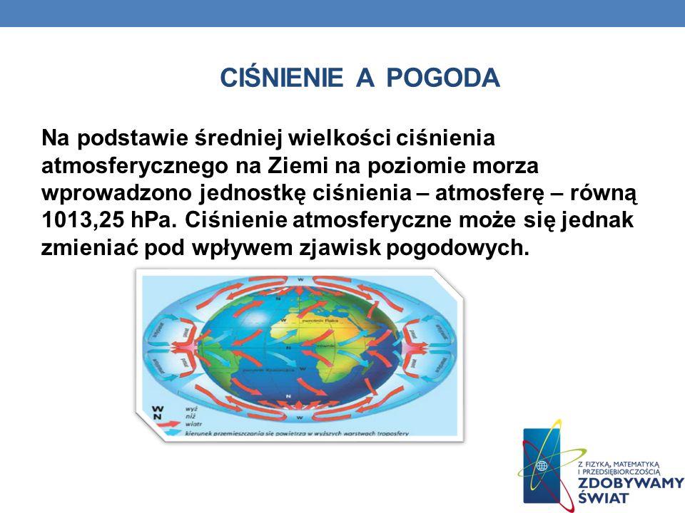 CIŚNIENIE A POGODA Na podstawie średniej wielkości ciśnienia atmosferycznego na Ziemi na poziomie morza wprowadzono jednostkę ciśnienia – atmosferę –