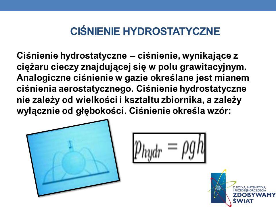 CIŚNIENIE HYDROSTATYCZNE Ciśnienie hydrostatyczne – ciśnienie, wynikające z ciężaru cieczy znajdującej się w polu grawitacyjnym. Analogiczne ciśnienie