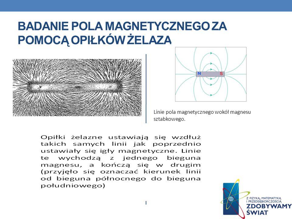 BADANIE POLA MAGNETYCZNEGO ZA POMOCĄ OPIŁKÓW ŻELAZA Ułożenie opiłków żelaznych obrazuje kształt pola magnetycznego. Linie pola magnetycznego wokół mag