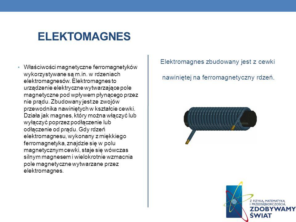 ELEKTOMAGNES Właściwości magnetyczne ferromagnetyków wykorzystywane są m.in. w rdzeniach elektromagnesów. Elektromagnes to urządzenie elektryczne wytw