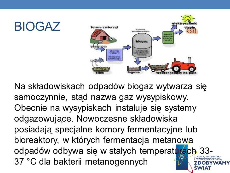 BIOGAZ Na składowiskach odpadów biogaz wytwarza się samoczynnie, stąd nazwa gaz wysypiskowy. Obecnie na wysypiskach instaluje się systemy odgazowujące