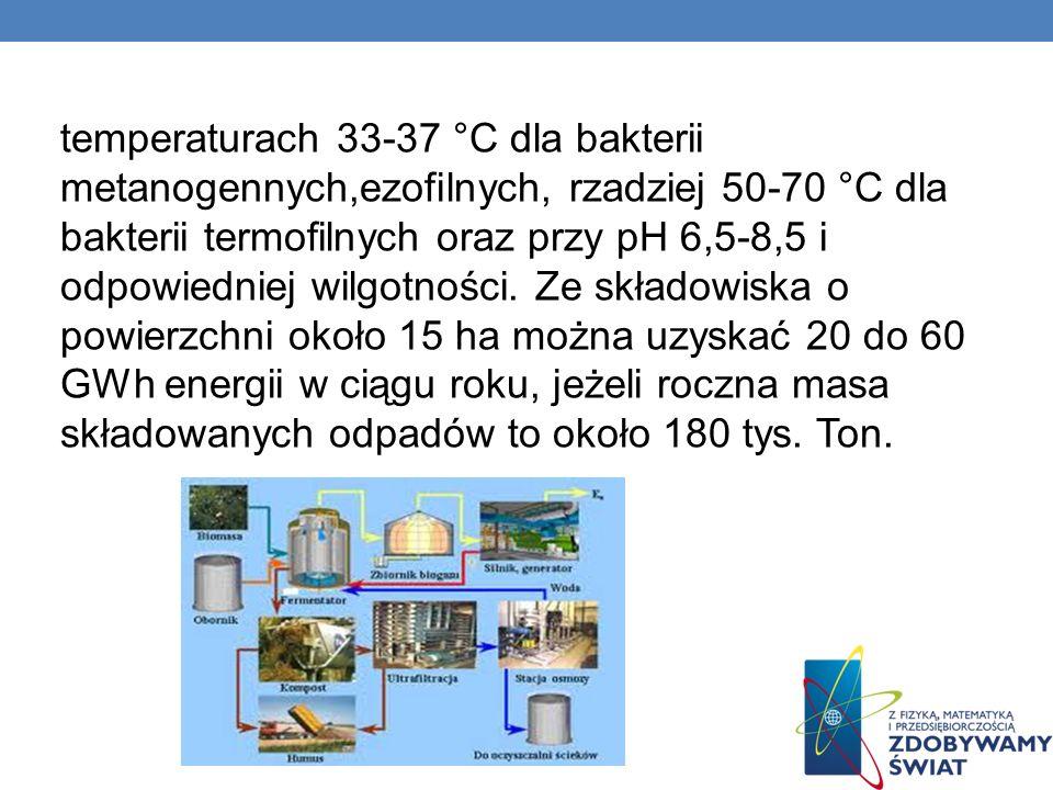temperaturach 33-37 °C dla bakterii metanogennych,ezofilnych, rzadziej 50-70 °C dla bakterii termofilnych oraz przy pH 6,5-8,5 i odpowiedniej wilgotno
