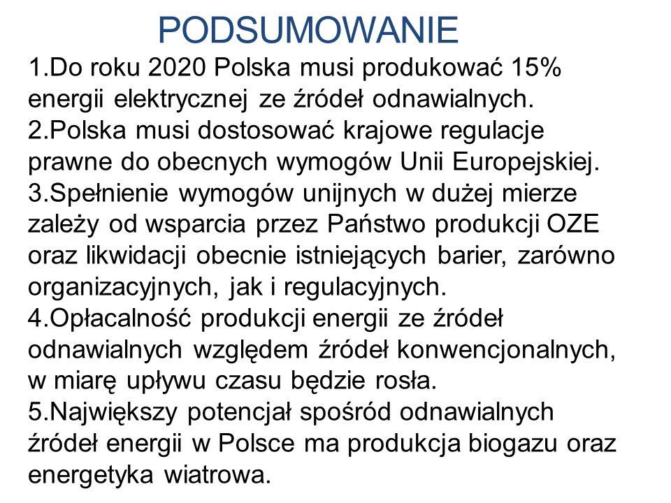 PODSUMOWANIE 1.Do roku 2020 Polska musi produkować 15% energii elektrycznej ze źródeł odnawialnych. 2.Polska musi dostosować krajowe regulacje prawne