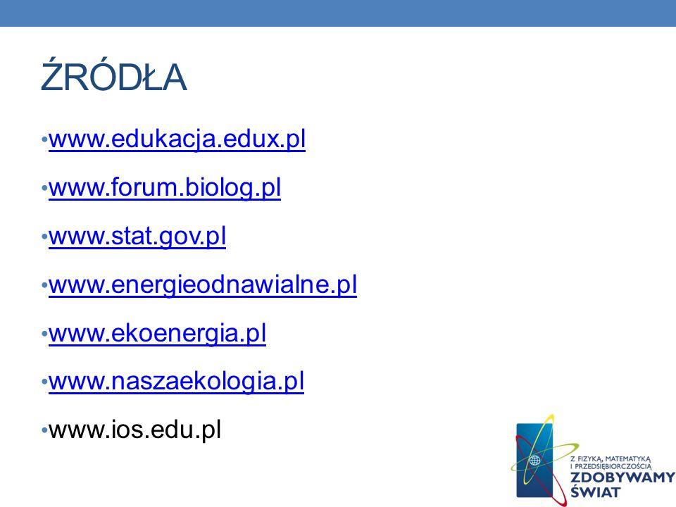 ŹRÓDŁA www.edukacja.edux.pl www.forum.biolog.pl www.stat.gov.pl www.energieodnawialne.pl www.ekoenergia.pl www.naszaekologia.pl www.ios.edu.pl