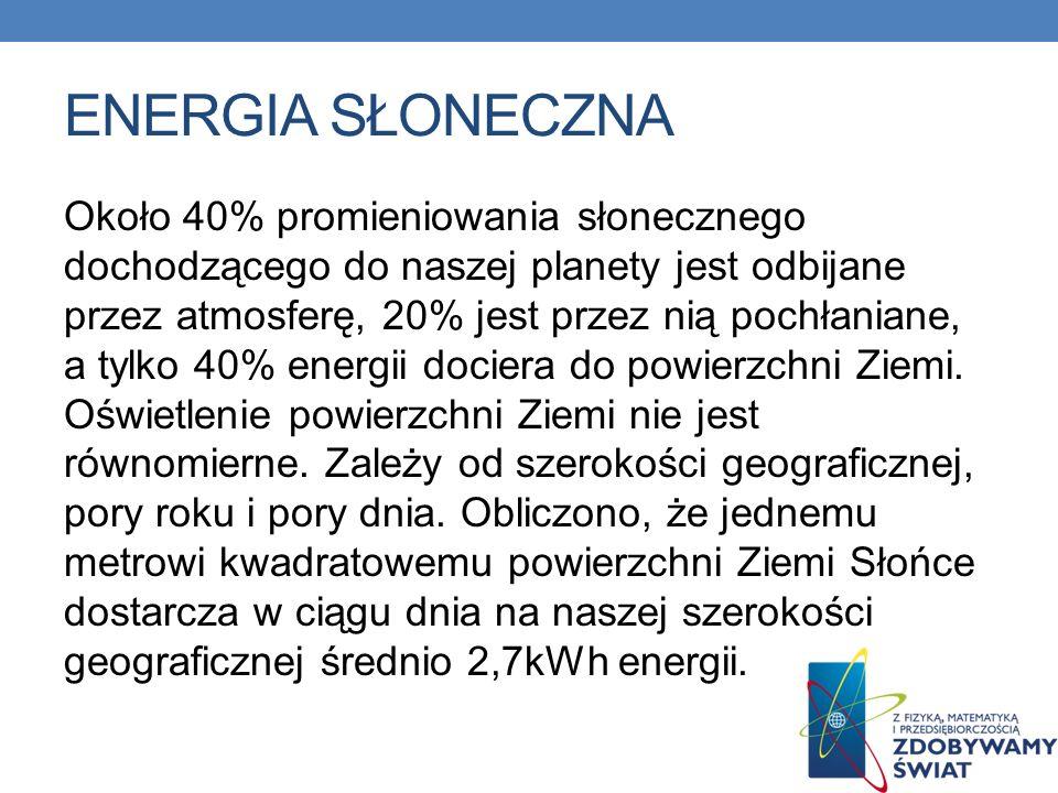 ENERGIA SŁONECZNA Około 40% promieniowania słonecznego dochodzącego do naszej planety jest odbijane przez atmosferę, 20% jest przez nią pochłaniane, a