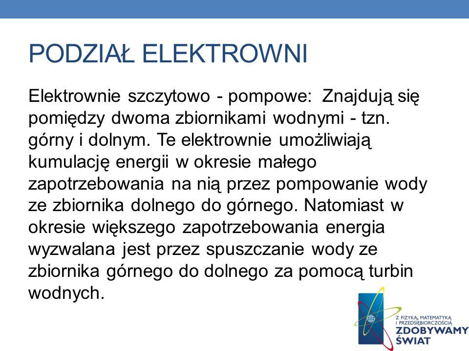 PODZIAŁ ELEKTROWNI Elektrownie szczytowo - pompowe: Znajdują się pomiędzy dwoma zbiornikami wodnymi - tzn. górny i dolnym. Te elektrownie umożliwiają