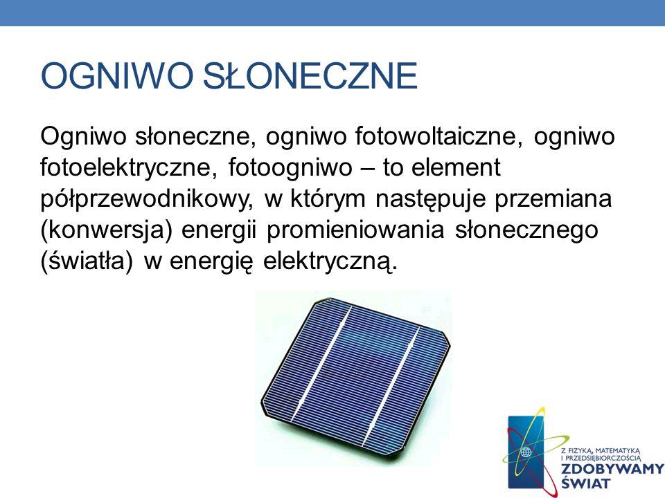 OGNIWO SŁONECZNE Ogniwo słoneczne, ogniwo fotowoltaiczne, ogniwo fotoelektryczne, fotoogniwo – to element półprzewodnikowy, w którym następuje przemia