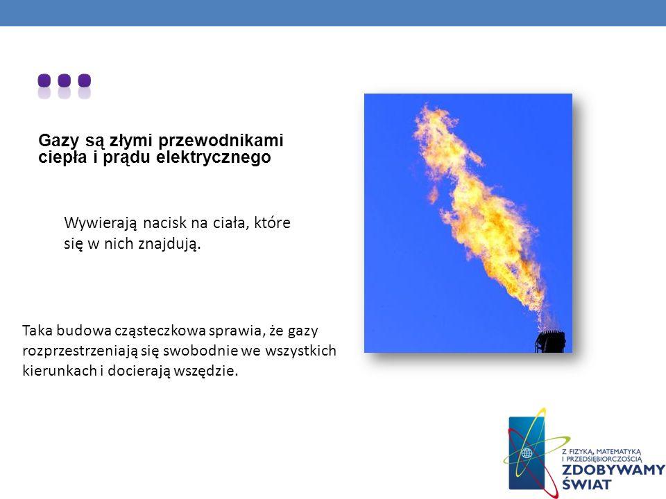 Gazy są złymi przewodnikami ciepła i prądu elektrycznego Wywierają nacisk na ciała, które się w nich znajdują. Taka budowa cząsteczkowa sprawia, że ga