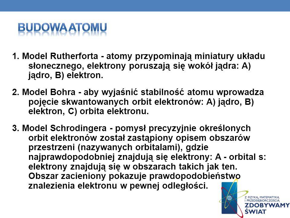 1. Model Rutherforta - atomy przypominają miniatury układu słonecznego, elektrony poruszają się wokół jądra: A) jądro, B) elektron. 2. Model Bohra - a