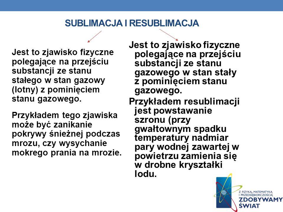 SUBLIMACJA I RESUBLIMACJA Jest to zjawisko fizyczne polegające na przejściu substancji ze stanu stałego w stan gazowy (lotny) z pominięciem stanu gazo