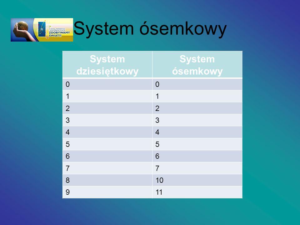 System ósemkowy System dziesiętkowy System ósemkowy 00 11 22 33 44 55 66 77 810 911