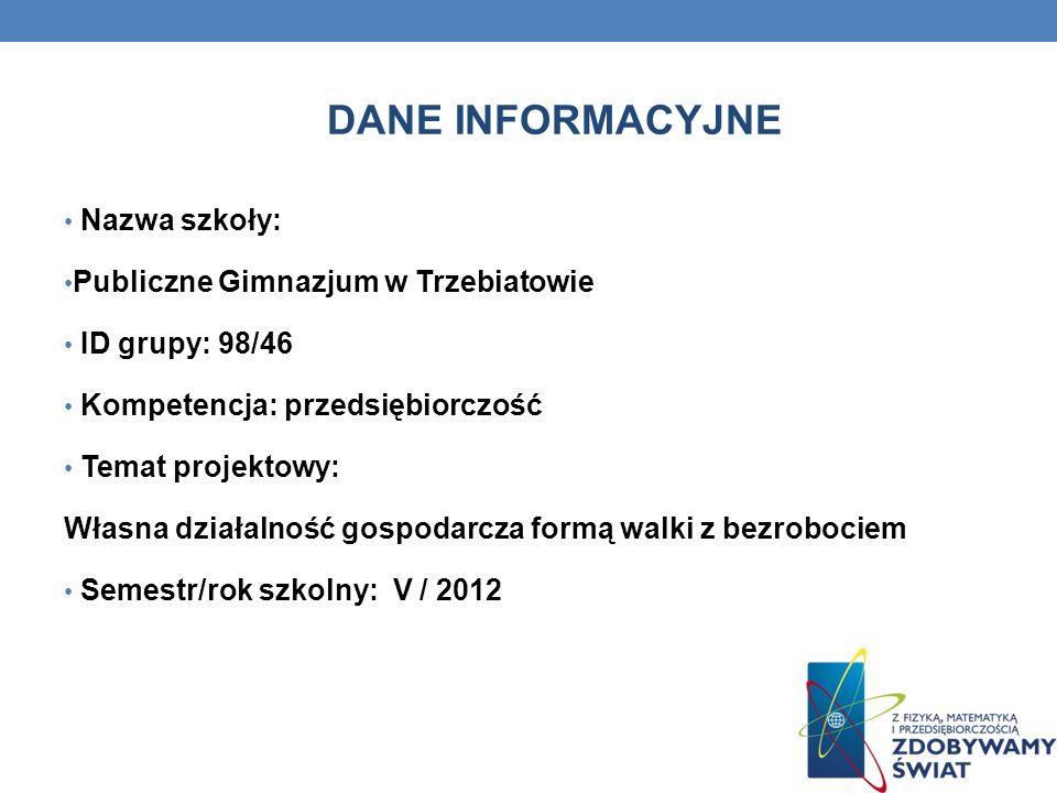 DANE INFORMACYJNE Nazwa szkoły: Publiczne Gimnazjum w Trzebiatowie ID grupy: 98/46 Kompetencja: przedsiębiorczość Temat projektowy: Własna działalność