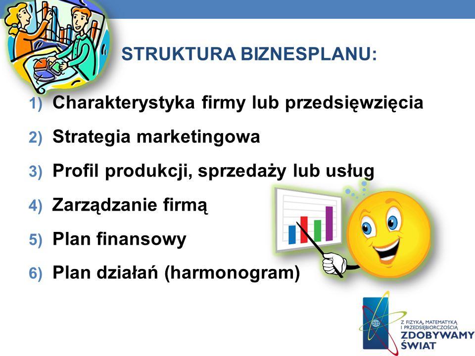 STRUKTURA BIZNESPLANU: 1) Charakterystyka firmy lub przedsięwzięcia 2) Strategia marketingowa 3) Profil produkcji, sprzedaży lub usług 4) Zarządzanie
