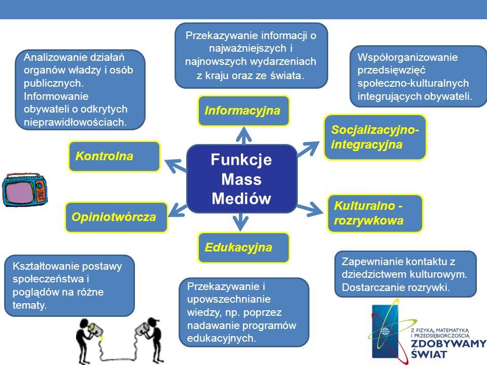 Funkcje Mass Mediów Kontrolna Informacyjna Socjalizacyjno- integracyjna Opiniotwórcza Edukacyjna Kulturalno - rozrywkowa Kształtowanie postawy społecz