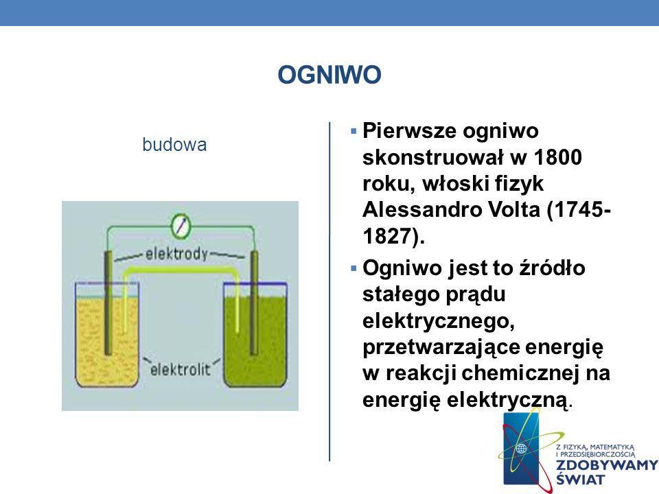 OGNIWO budowa Pierwsze ogniwo skonstruował w 1800 roku, włoski fizyk Alessandro Volta (1745- 1827). Ogniwo jest to źródło stałego prądu elektrycznego,