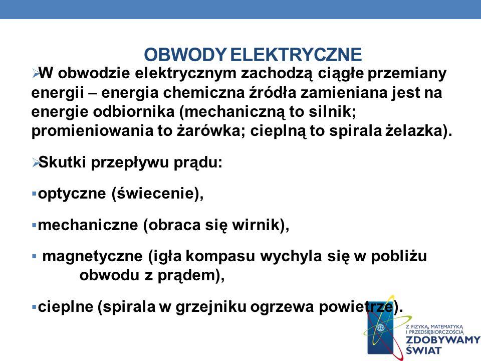 OBWODY ELEKTRYCZNE W obwodzie elektrycznym zachodzą ciągłe przemiany energii – energia chemiczna źródła zamieniana jest na energie odbiornika (mechani