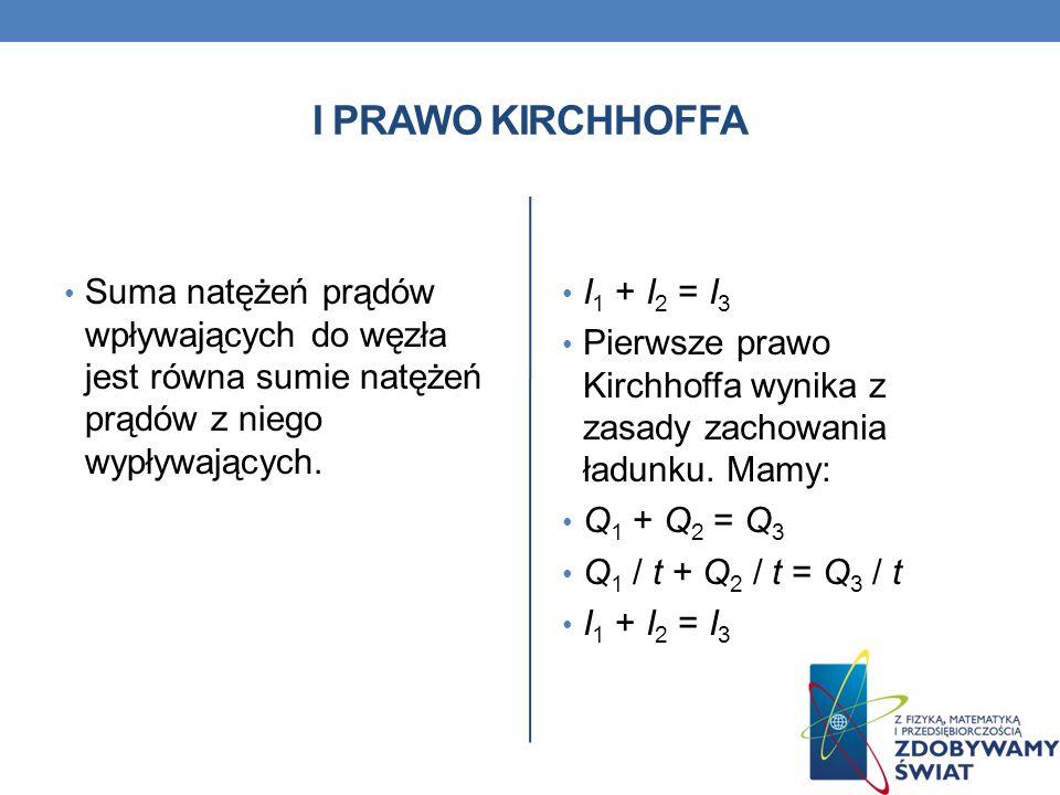I PRAWO KIRCHHOFFA Suma natężeń prądów wpływających do węzła jest równa sumie natężeń prądów z niego wypływających. I 1 + I 2 = I 3 Pierwsze prawo Kir