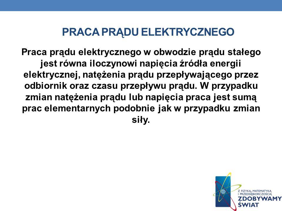 PRACA PRĄDU ELEKTRYCZNEGO Praca prądu elektrycznego w obwodzie prądu stałego jest równa iloczynowi napięcia źródła energii elektrycznej, natężenia prą