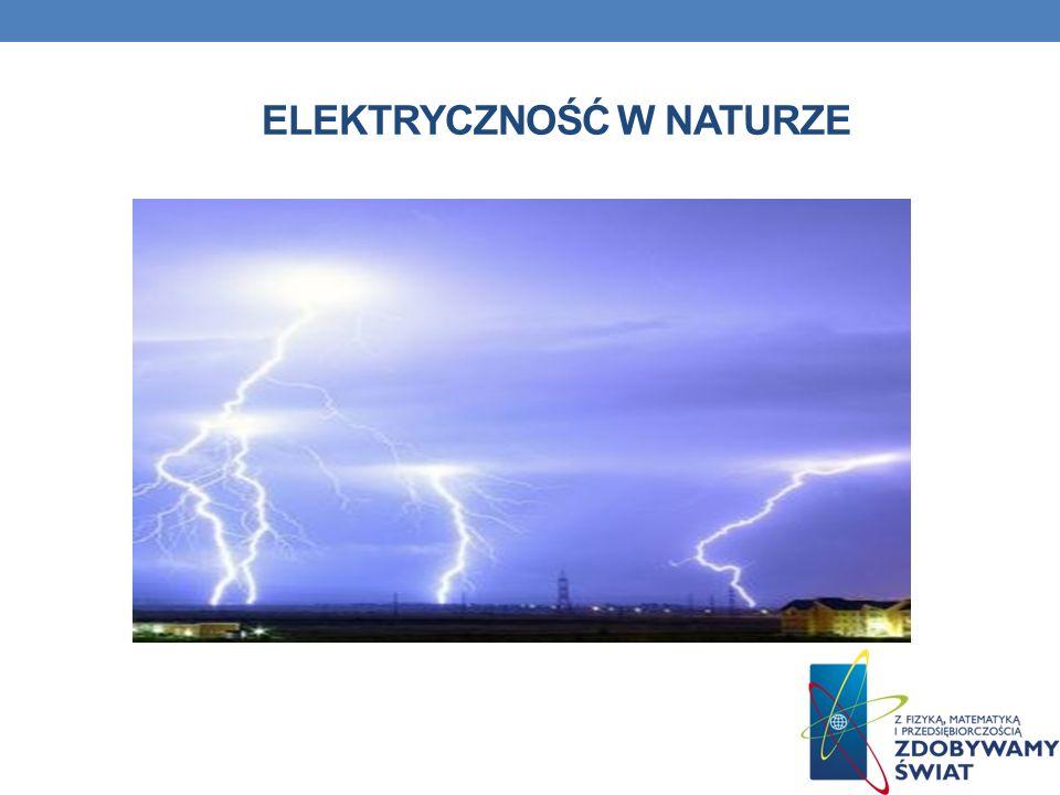 PRĄD ELEKTRYCZNY Prądem elektrycznym nazywamy zjawisko uporządkowanego ruchu ładunków elektrycznych.