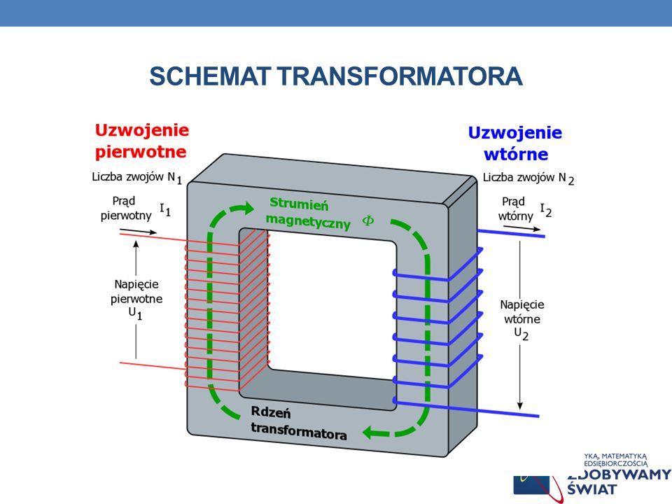 SCHEMAT TRANSFORMATORA